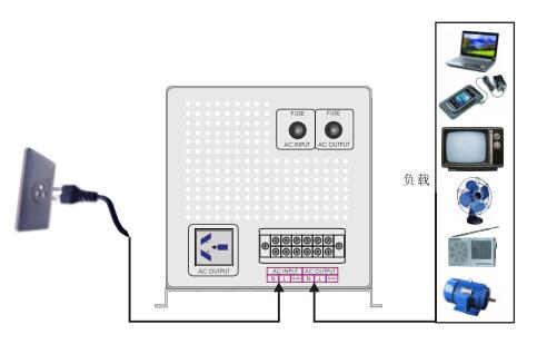 德姆达工频逆变器